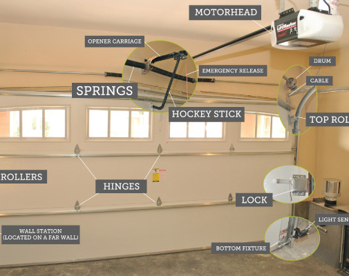 Garage cabinets phoenix az 20 yrs rated 1 garage for Garage door repair phoenix